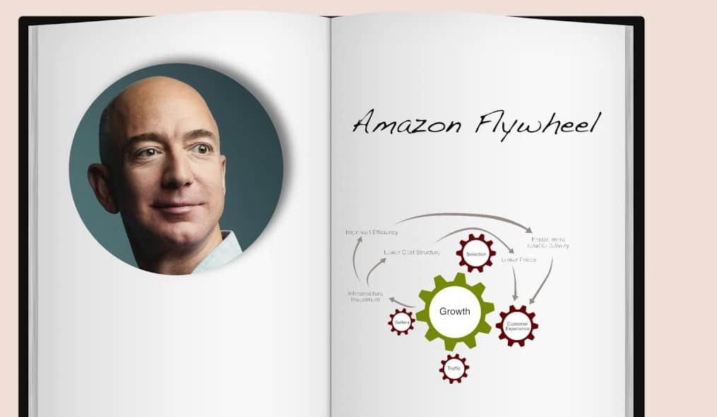 Jeff Besoz Amazon Fly Wheel